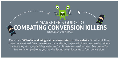 infografica conversion rate